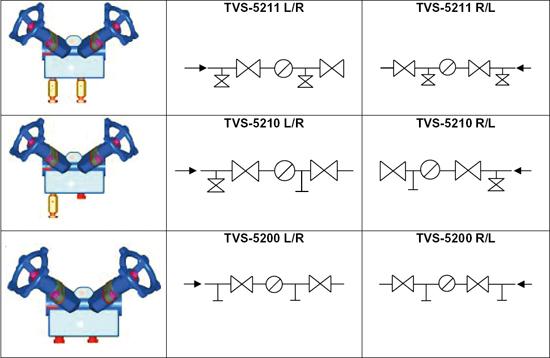 Stalen Armstrong trap valve station|TVS 5000